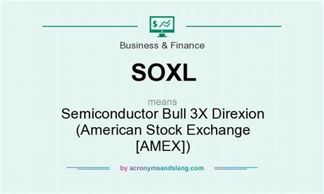 What does SOXL mean? - Definition of SOXL - SOXL stands